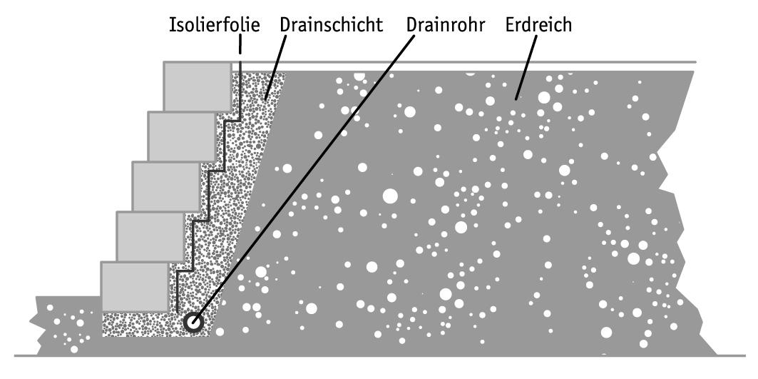 VH-00004_Bild_Tipps-Tricks_Verlegung_BoeschungselementeId8p1PwKMJTbx